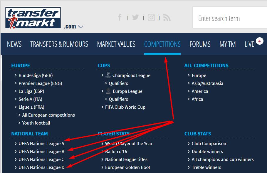Scala  Selenium. Самый стремительный взлет в Лиги наций УЕФА?