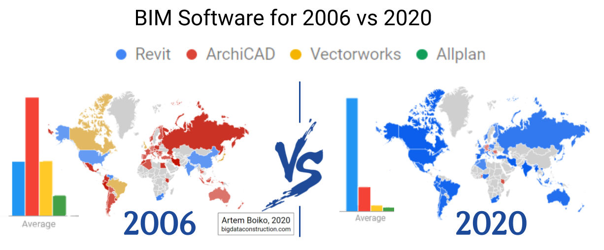 Войны лоббистов и развитие BIM. Часть 2 open BIM VS closed BIM. Revit vs ArchiCAD и Европа против остального мира
