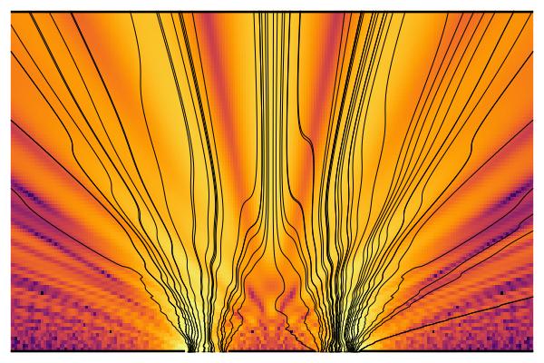 Траектории частиц в двухщелевом эксперименте