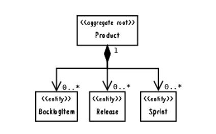 Перевод Эффективная конструкция агрегатов. Моделирование одиночного агрегата