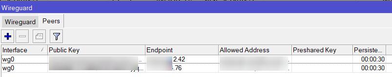 Mikrotik (RouterOS)  Wireguard