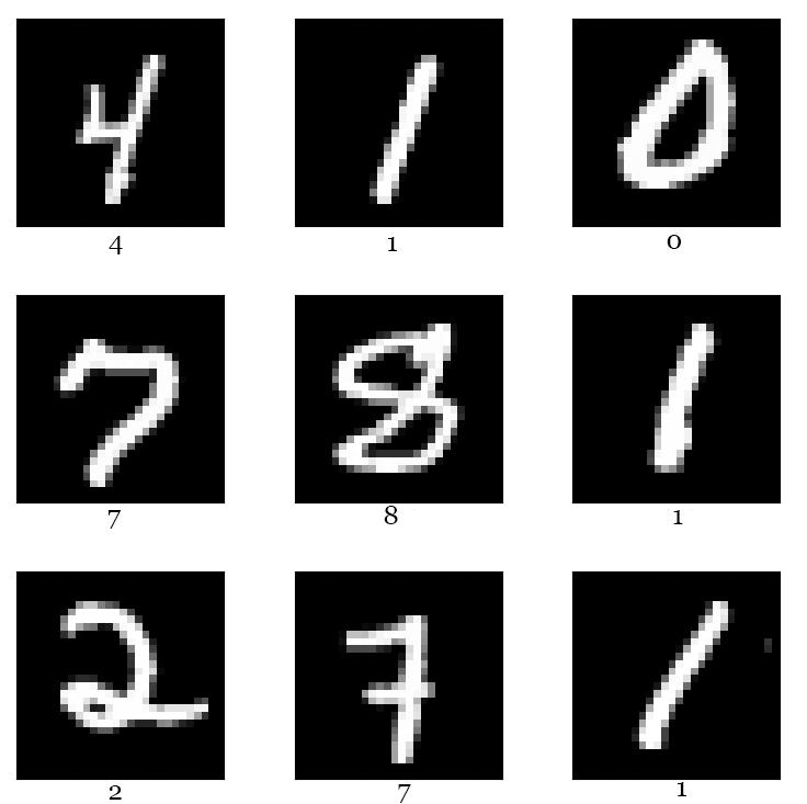 Пример картинок из известного набора данных MNIST
