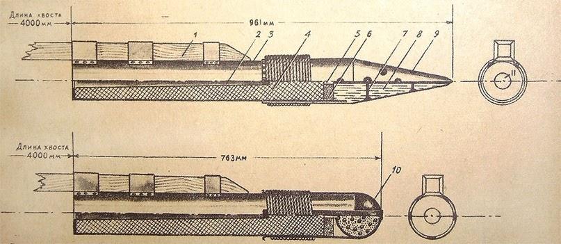 Конструкция ракет Засядько