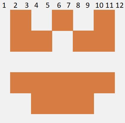 Сколько квадратов в аватарке