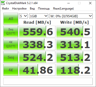 GOODRAM IRDM Pro gen.2: показания CrystalDiskMark 5.2.1