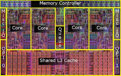Многоядерный процессор.
