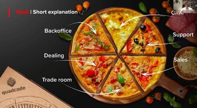 * Для того, чтобы наглядно объяснить, что такое SaaS, и показать, куда мы в итоге хотим прийти, приведем пример с пиццей. Это так называемая модель Pizza-as-a-service, вкусно и полезно.