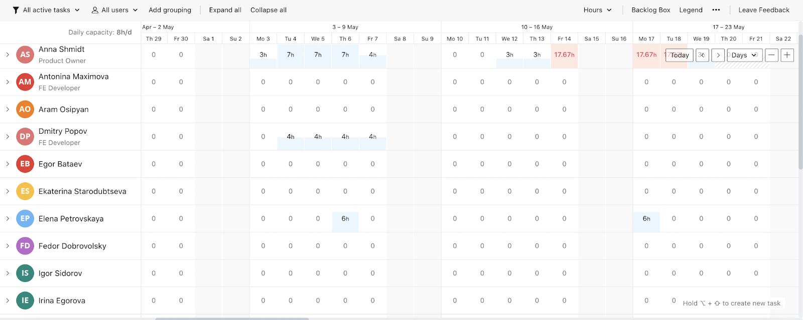 Слева находятся пользователи. В календарной сетке можно посмотреть, сколько часов пользователь занят в конкретный день