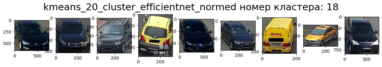 Кластер 18 чёрный, перед, вправо, кроссовер много выбросов.