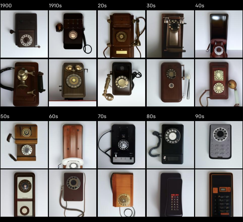 Фотографии телефонов разных десятилетий XX века
