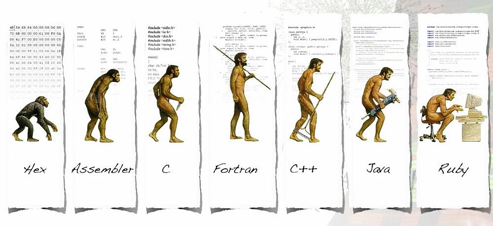 Эволюция языков программирования