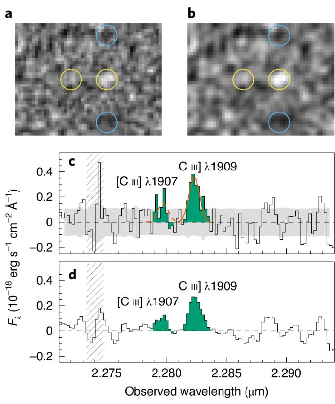 Эмиссионные линии спектра GN-z11. Credit: Jiang et al.