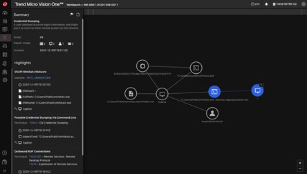 Результаты симуляции цепочки атак с использованием Credential Dumping, выполненных при помощи вредоносного ПО Mimikatz