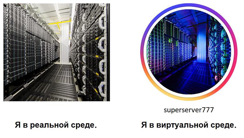 Exchange Server и правила его виртуальной жизни