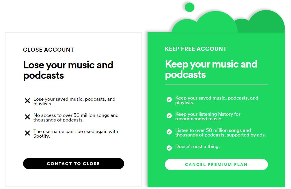 Автор (правообладатель): Spotify. Условия лицензии и защиты авторского права: добросовестное использование.