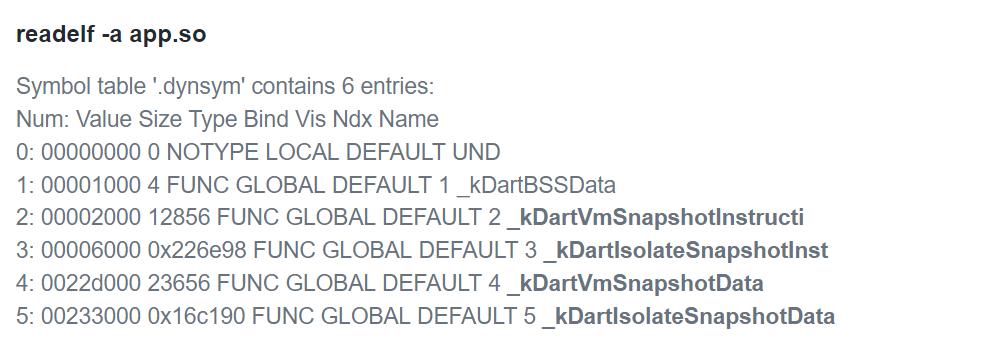 В данном случае это всего лишь 4 функции для того, чтобы инициализировать snapshot, изоляты и данные для них