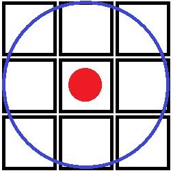 Окрестность с радиусом одна клетка. Красным кругом помечена стартовая клетка - начало корабля.