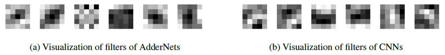Визуализация фильтров в первом слое LeNet-5-BN на MNIST