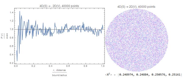 Одномерный генератор случайных действительных чисел