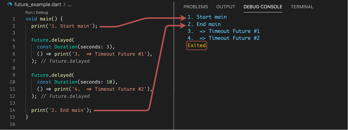 Программа и результат вывода в консоли