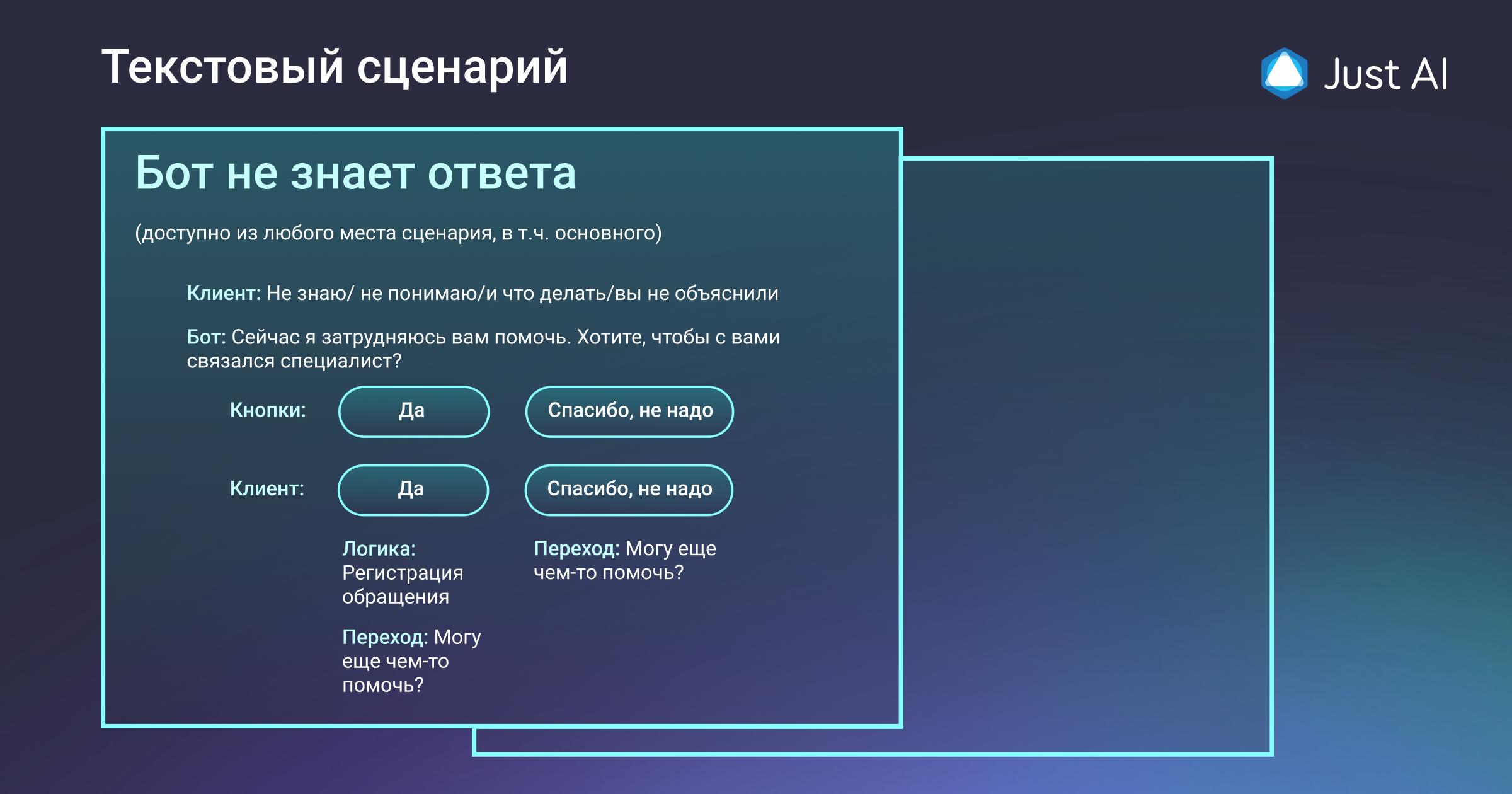 Кусочек настоящего текстового сценария чат-бота. Показано, что произойдет, если бот не знает ответа