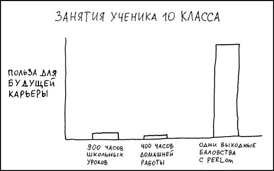 Миф #24149. Картинки из xkcd делают статью о программировании лучше