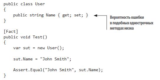 Рис. 4 - Тривиальный тест, покрывающий простой фрагмент кода
