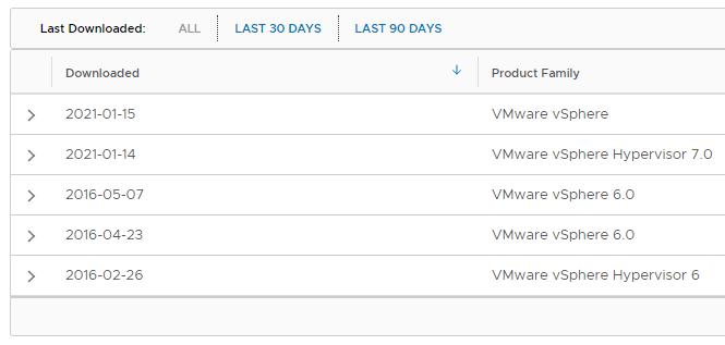 История загрузок с сайта vmware
