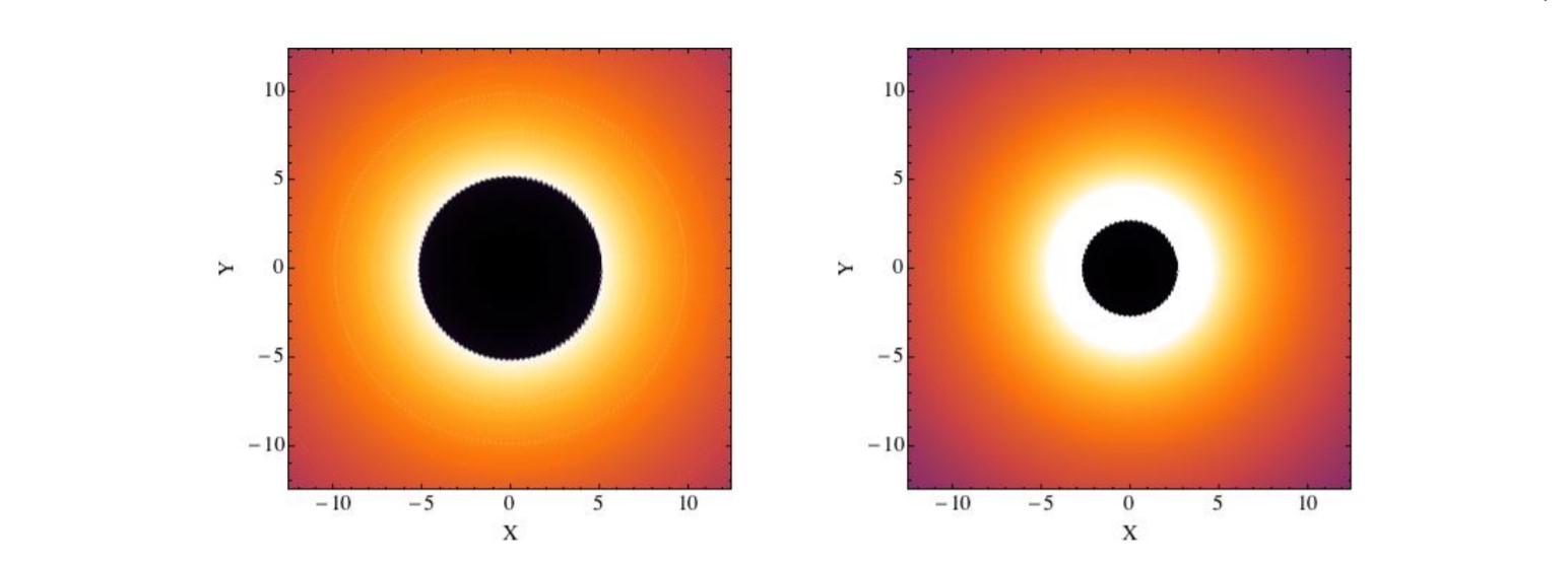 Рис.7: Смоделированное изображение оптически тонкой области излучения для черной дыры Шварцшильда (слева) и проходимой сферически-симметричной червоточины (справа). Координаты осей абсцисс и ординат указаны в единицах гравитационного радиуса системы. Иллюстрация взята из [73].