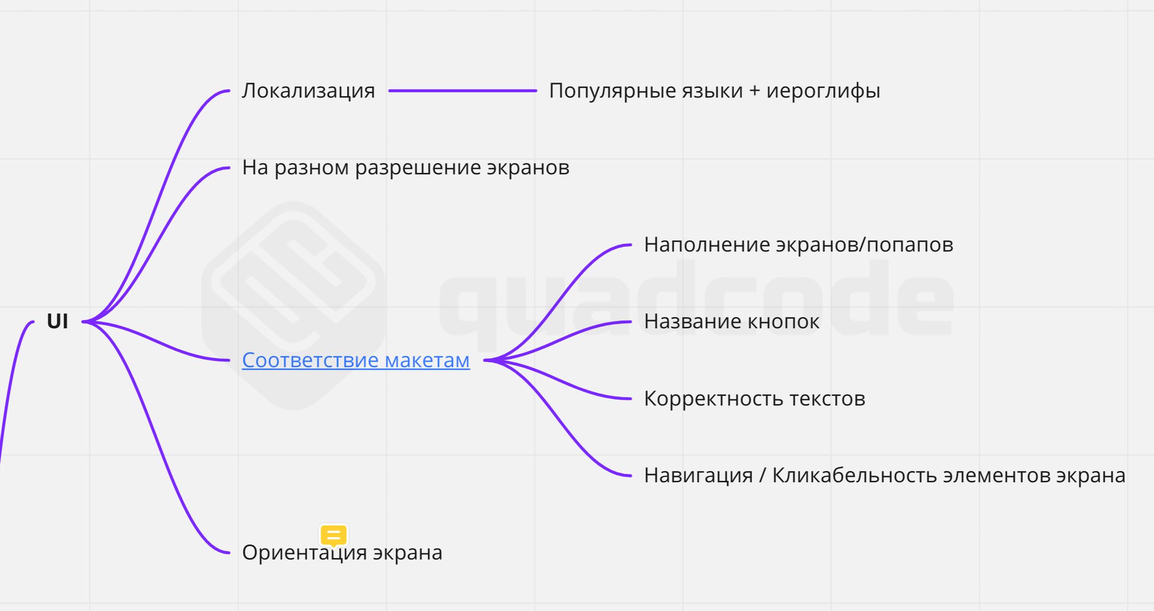 Категория UI