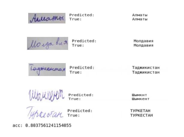 Рисунок 4 –Результаты распознавания текста