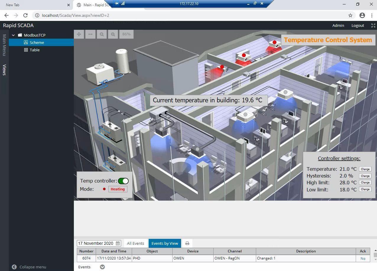 Рисунок 15. SCADA-система, управляющая кондиционированием офисов