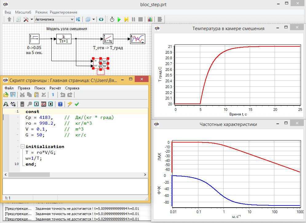 Рисунок 3.3.9 Частотный анализ модели камеры смешения в виде стандартного апериодического звена