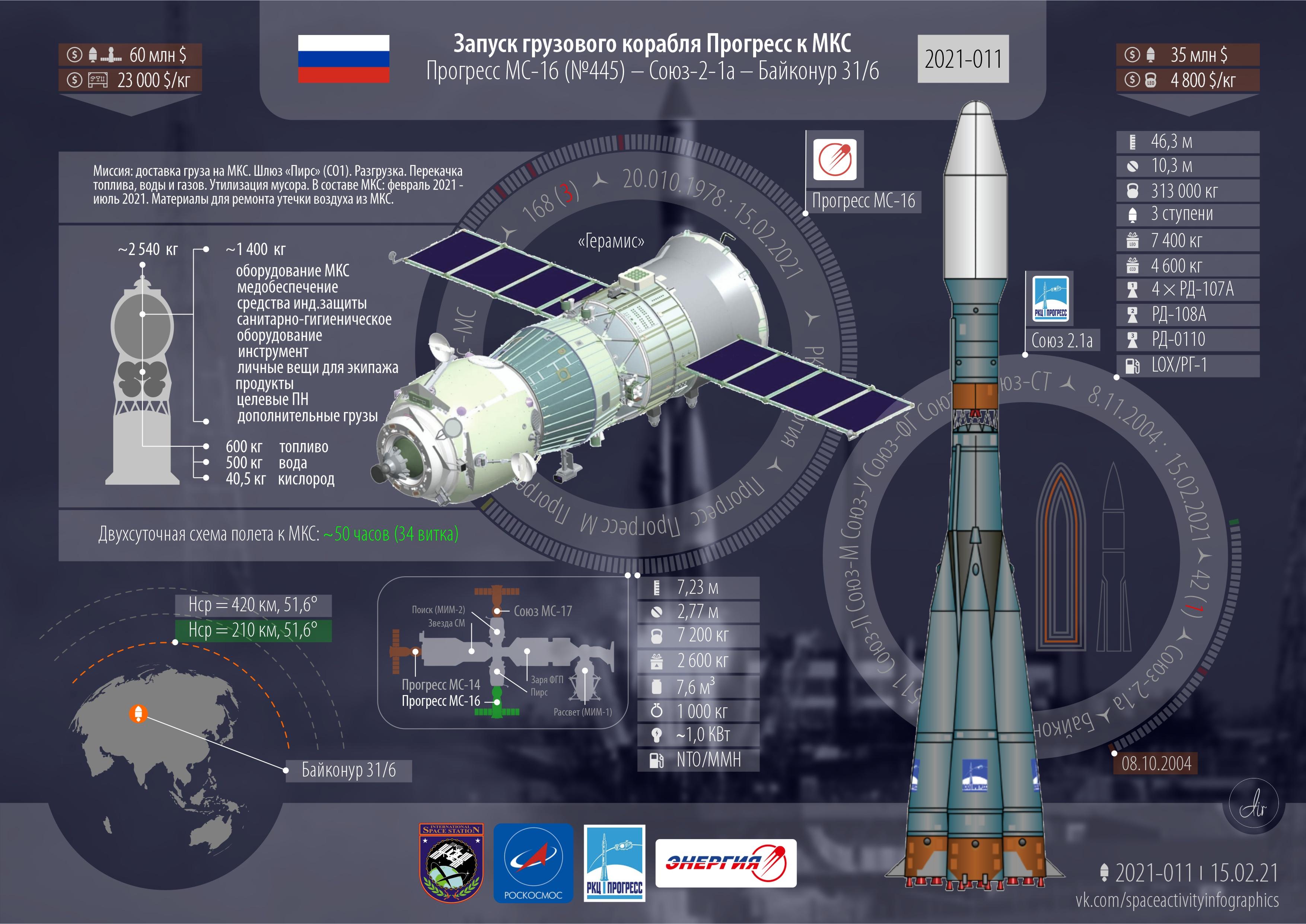 Союз 2.1а | Прогресс МС-16.