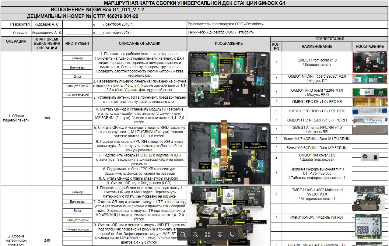 Технологическая документация