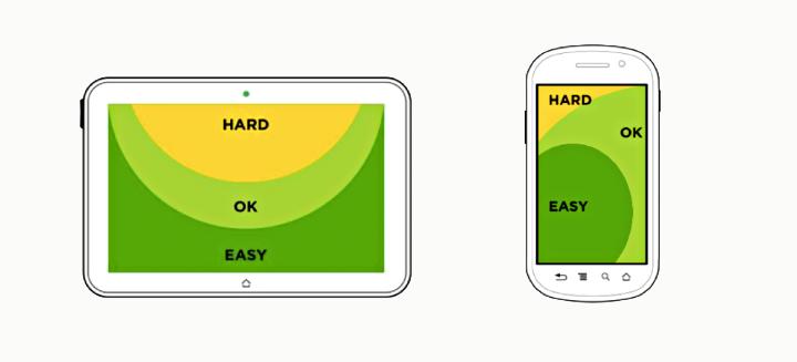 UCLA Safety Department: Mobile & Tablet Tips