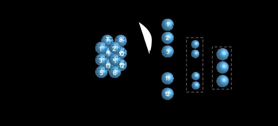 Рисунок 8 – Новые слои для модели, отвечающие за классификацию между 3 классами