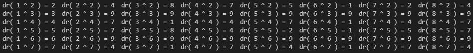 Таблица возведения в степень, в десятичной системе счисления.
