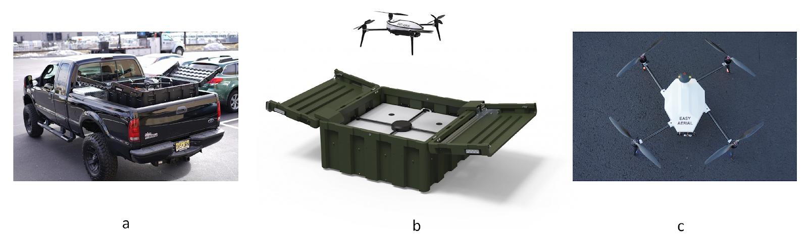 Посадочная платформа Easy Aerial с поворотными толкателями