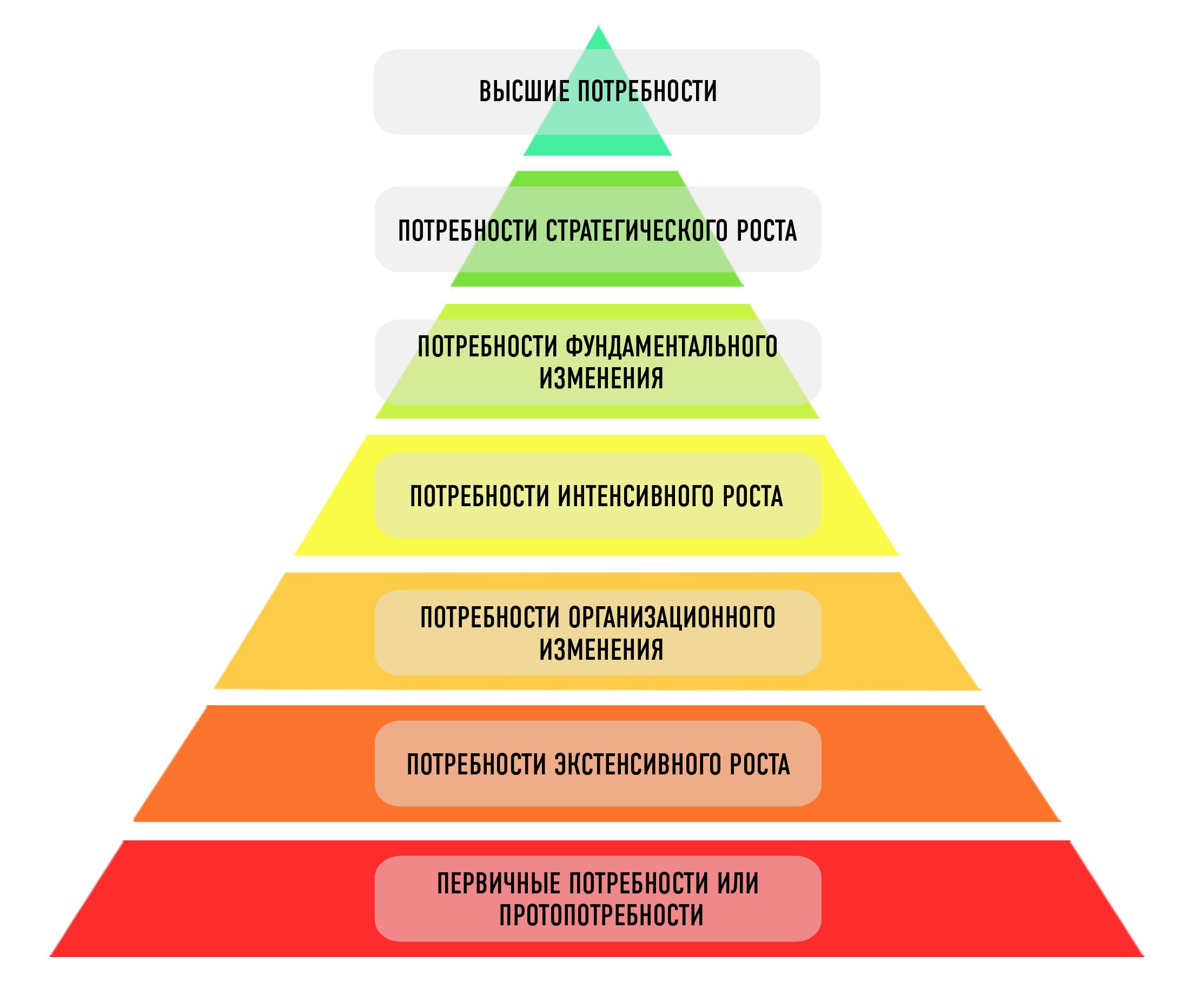 Коронавирус - план мирового правительства в действии (блог Нейтрино) 39b27df419f80586d839d5eff509b4e1