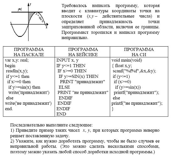 Решение задач по информатике фору решение задач расчеты по уравнениям