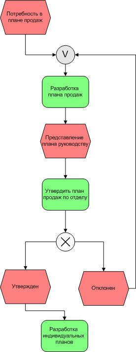 Визио шаблон однолинейная схема