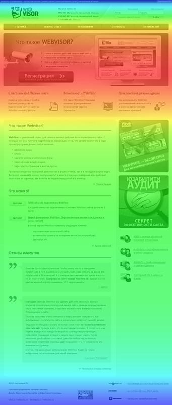 WebVisor - карта внимания с учетом скроллинга