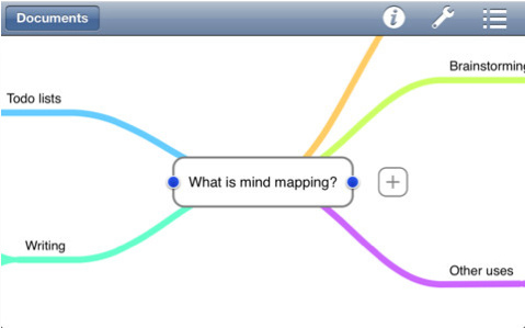 MM_mindnode_iphone_main_map