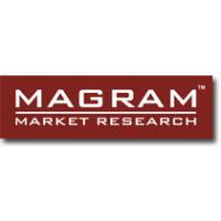 Логотип компании «Magram market research»