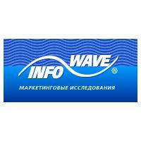 Логотип компании «Infowave»