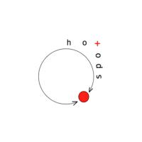 Логотип компании «Хот Спот»