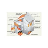 Логотип компании «СтройТеплоМир»