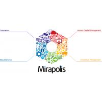 Логотип компании «Mirapolis»