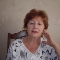 gtsokorova